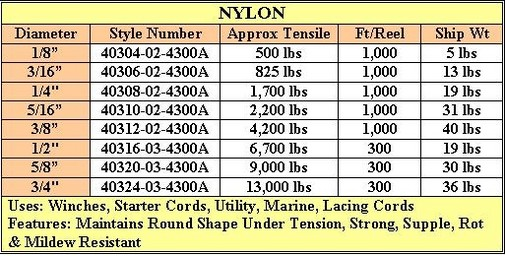 Braids Nylon Solid 114